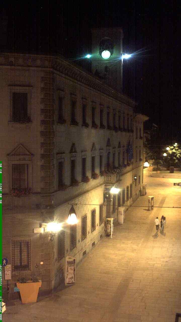 Sondrio: Corso Italia